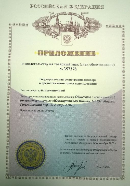 Registration Of A Trademark License Agreement In Russia Best Terms